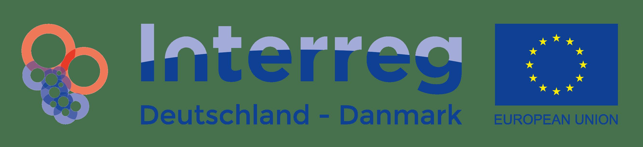 Interreg 5a –Hauptmenü