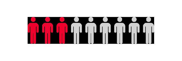 Icon Personen mit interesse an Praktikum im Nachbarland - 3/9 Figuren